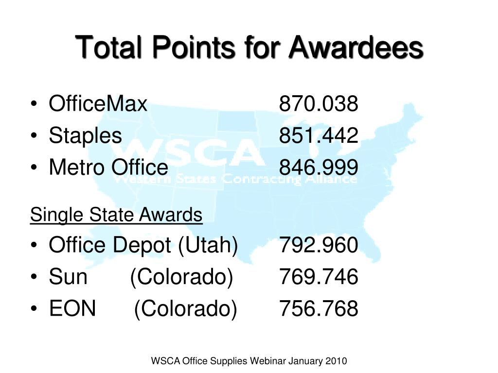 Total Points for Awardees