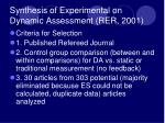 synthesis of experimental on dynamic assessment rer 2001
