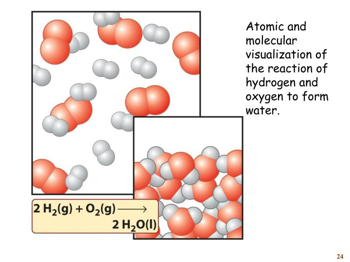 Atomic and molecular visualization of the reaction of hydrogen and oxygen to form water.