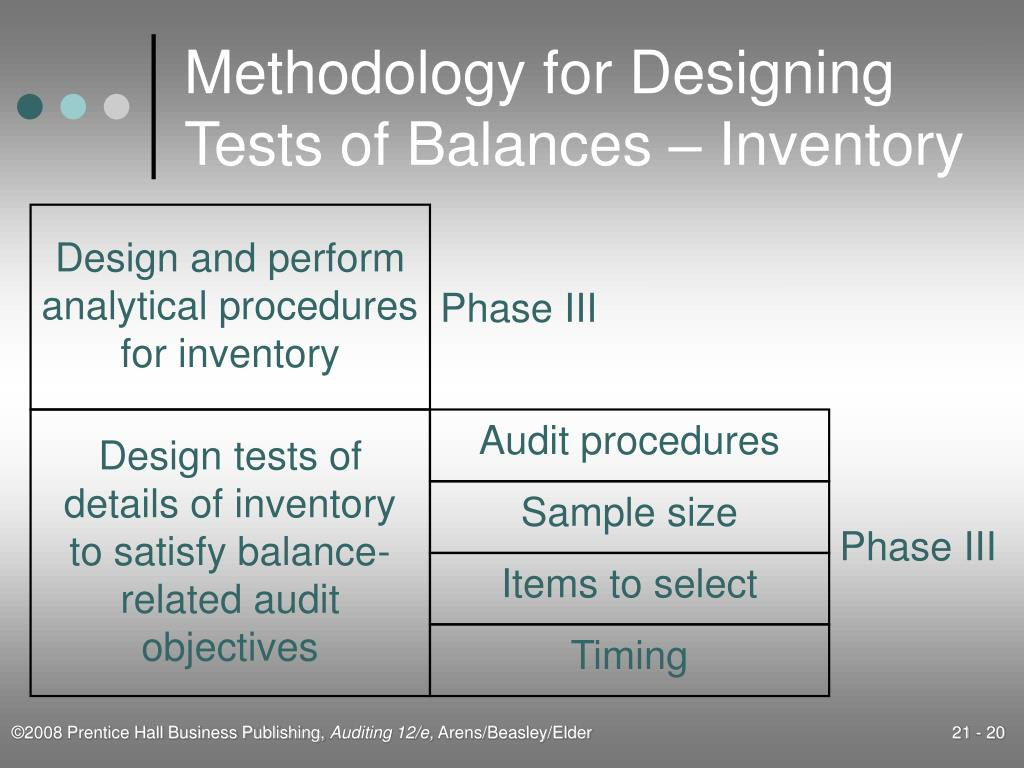 PPT - Audit of the Inventory and Warehousing Cycle