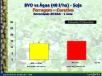 bvo vs gua 40 l ha soja ferrugem curativo severidade 35 daa 1 rea