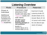 listening overview