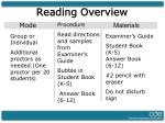 reading overview