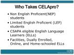 who takes celapro