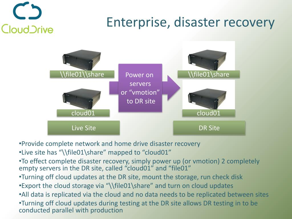 Enterprise, disaster recovery