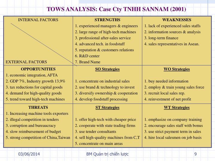 TOWS ANALYSIS: Case Cty TNHH SANNAM (2001)