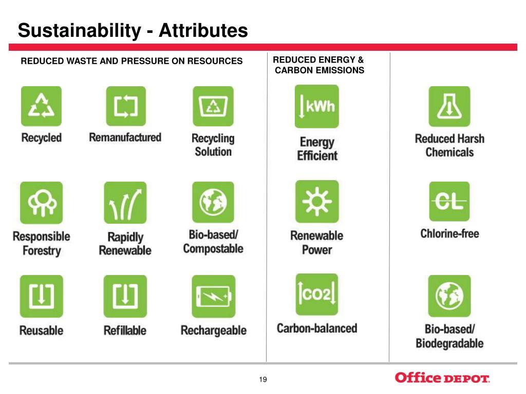 Sustainability - Attributes