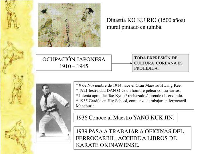 Dinastía KO KU RIO (1500 años)