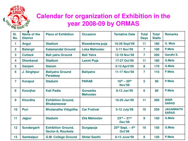 Calendar for organization of Exhibition in the year 2008-09 by ORMAS