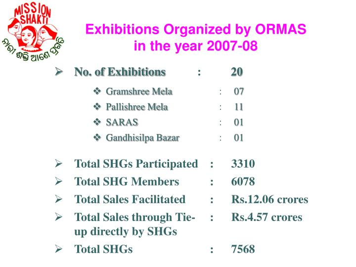 Exhibitions Organized by ORMAS