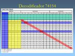 decodificador 74154