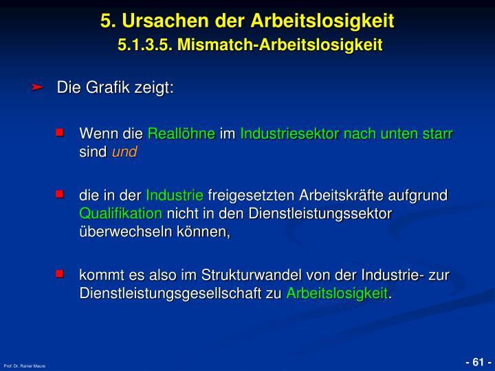 5. Ursachen der Arbeitslosigkeit
