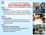 community based hazard mapping town watching method effective tool for raising public awareness