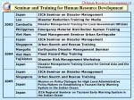 seminar and training for human resource development