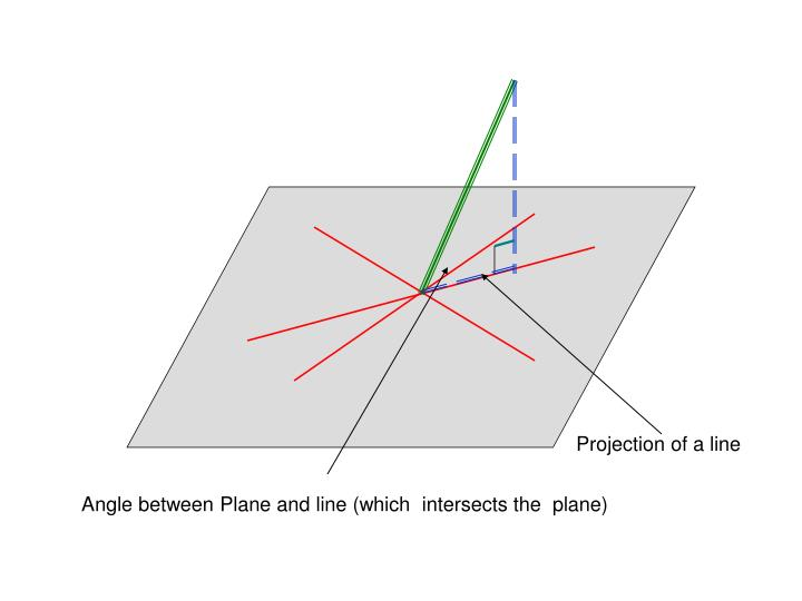 Projection of a line