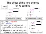 the effect of the tensor force on ls splitting
