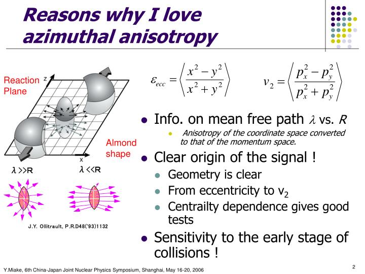 Reasons why i love azimuthal anisotropy