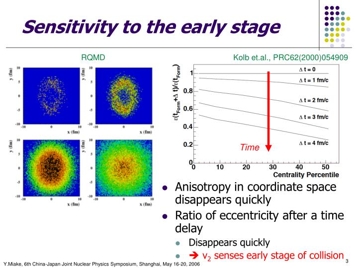 Sensitivity to the early stage