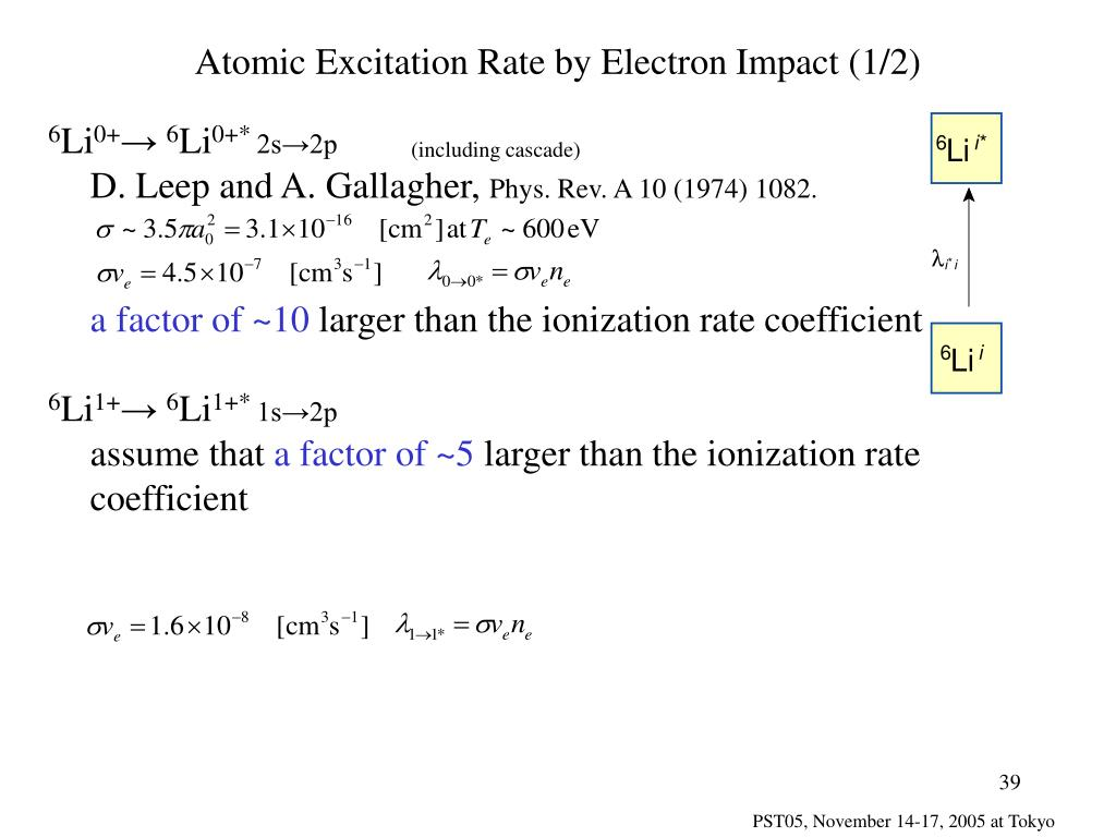 Atomic Excitation Rate by Electron Impact (1/2)