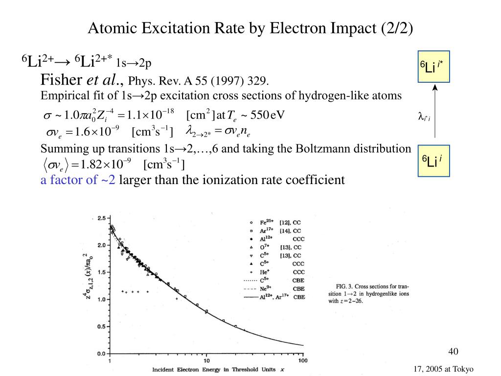 Atomic Excitation Rate by Electron Impact (2/2)