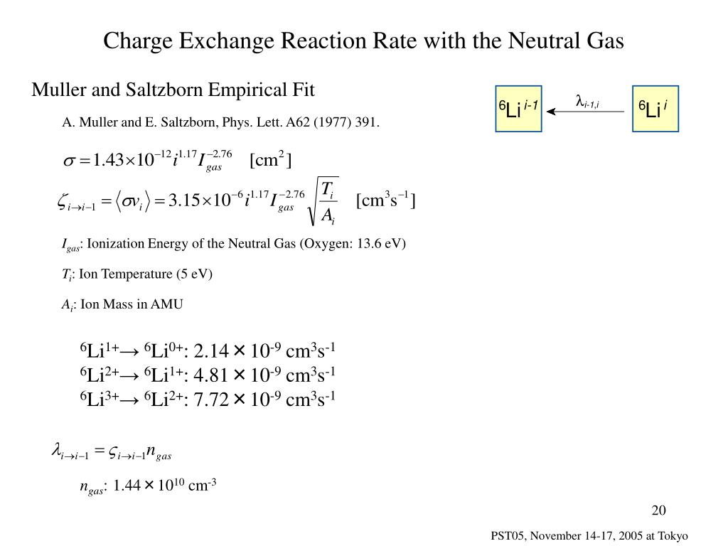 Charge Exchange Reaction Rate with the Neutral Gas