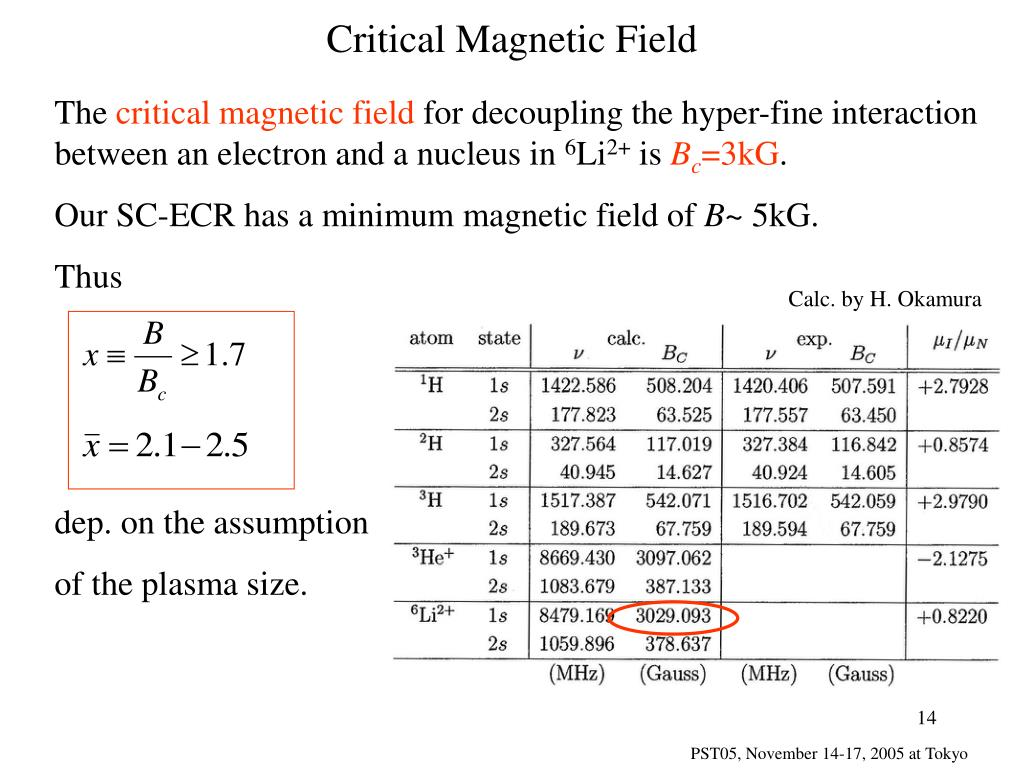 Critical Magnetic Field