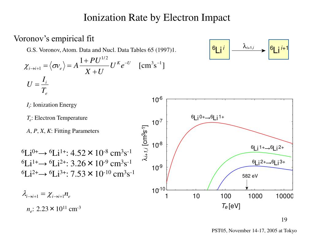 Ionization Rate by Electron Impact