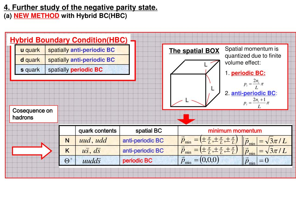 4. Further study of the negative parity state.