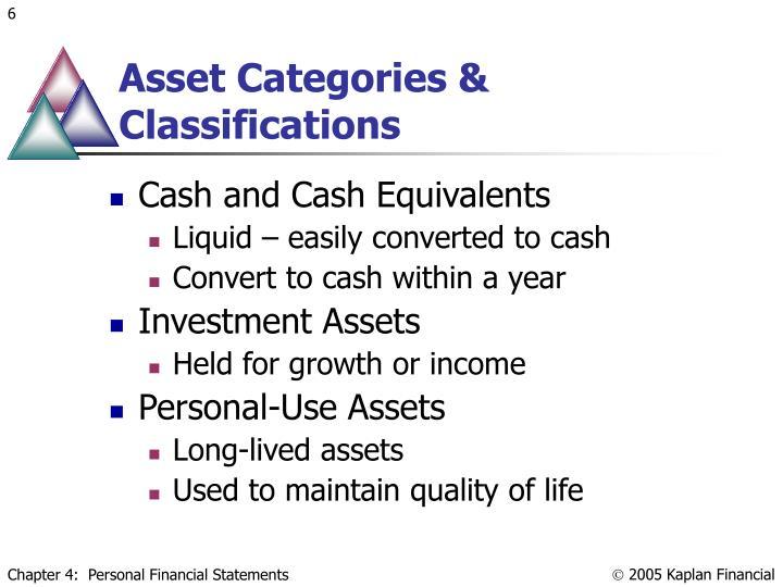 Asset Categories & Classifications