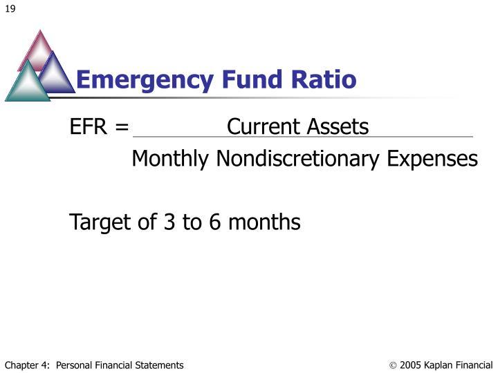 Emergency Fund Ratio