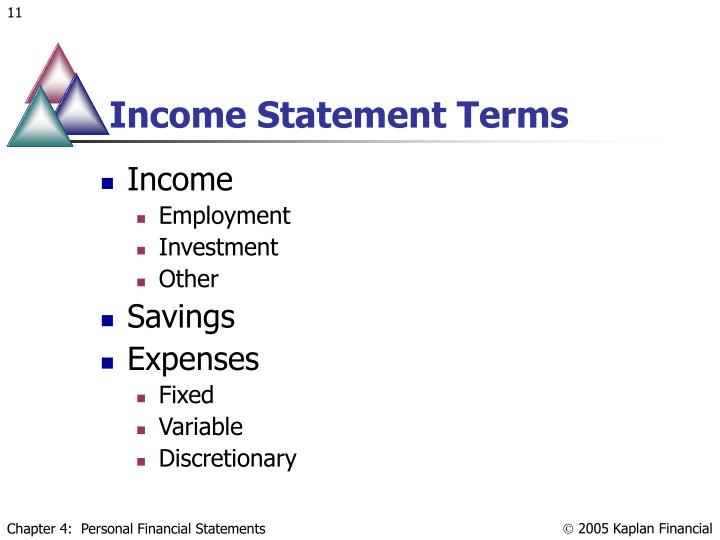 Income Statement Terms