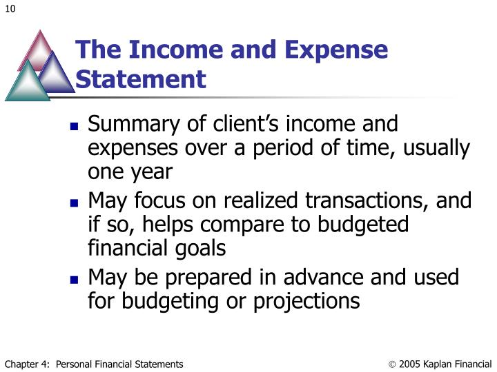 The Income and Expense Statement
