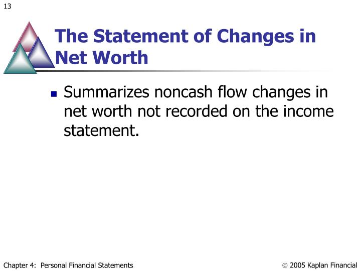 The Statement of Changes in Net Worth