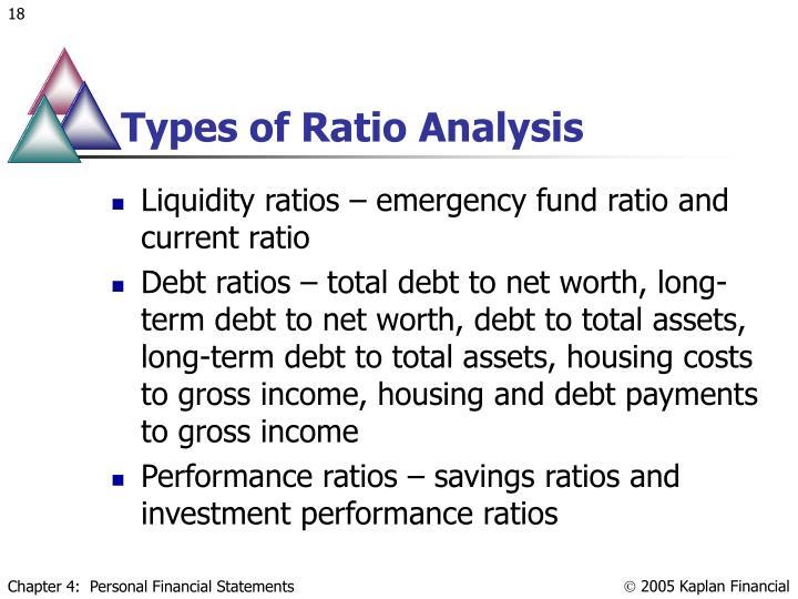 Types of Ratio Analysis