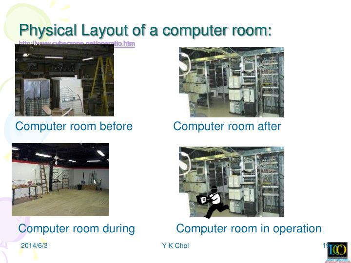 Physical Layout of a computer room: