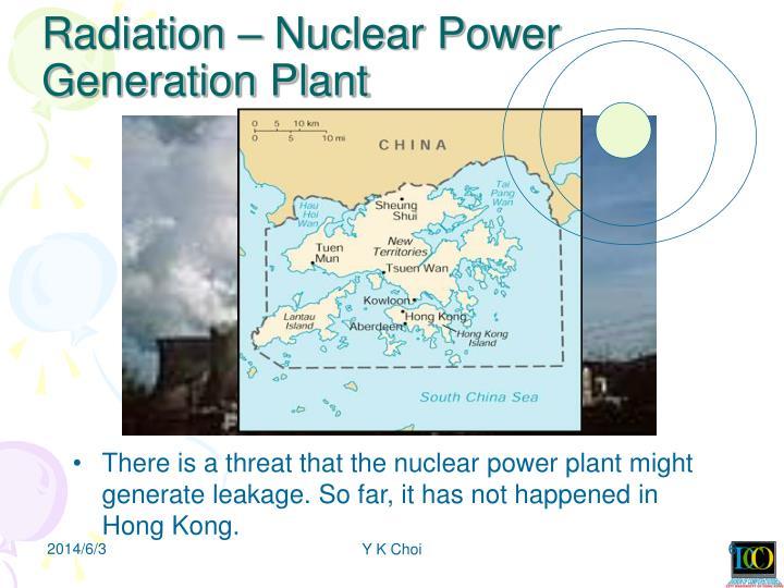 Radiation – Nuclear Power Generation Plant