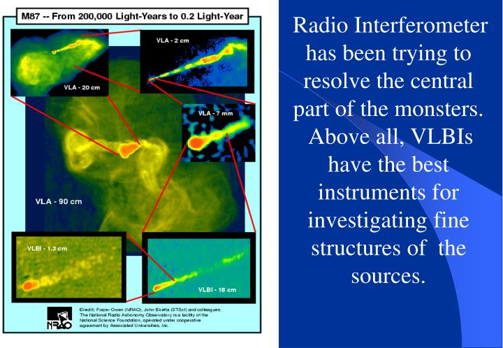 Radio Interferometer has been trying to resolve the central part of the monsters.