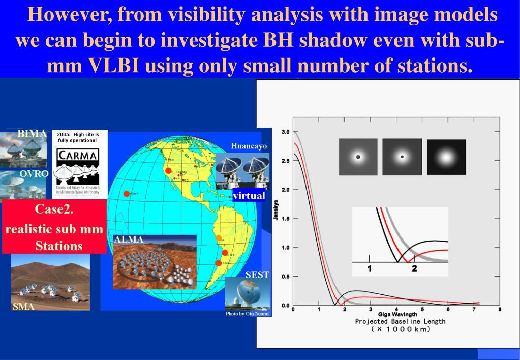 However, from visibility analysis with image models       we can begin to investigate BH shadow even with sub-mm VLBI using only small number of stations.