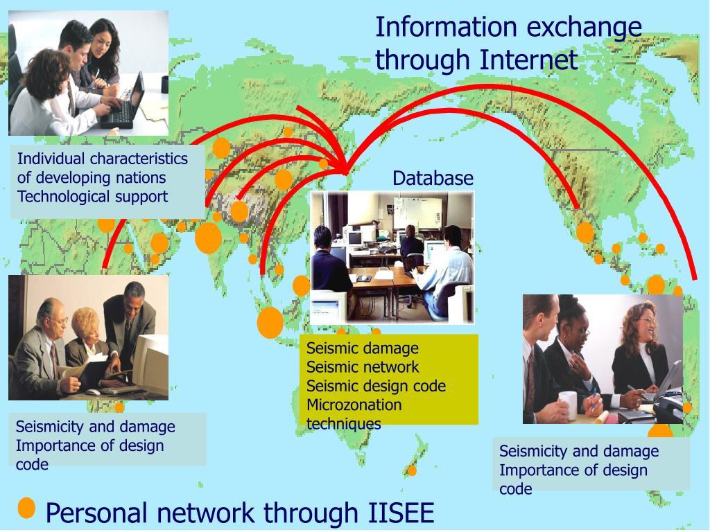 Information exchange through Internet