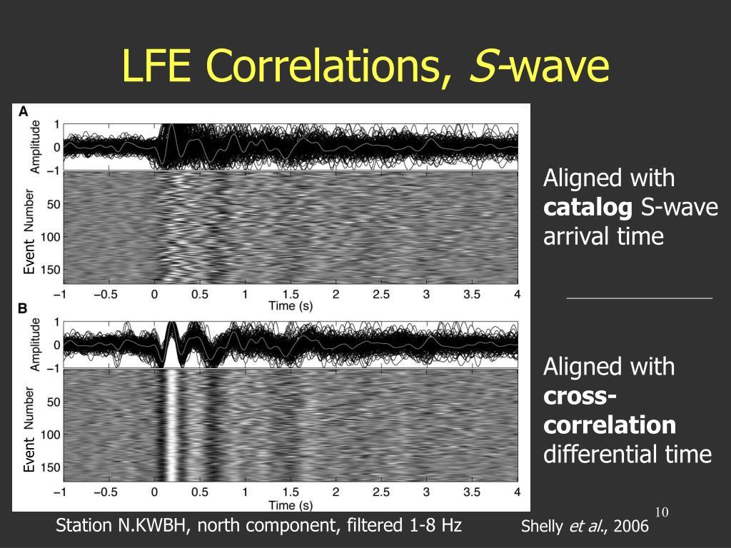 LFE Correlations,