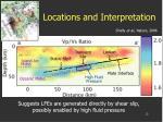 locations and interpretation