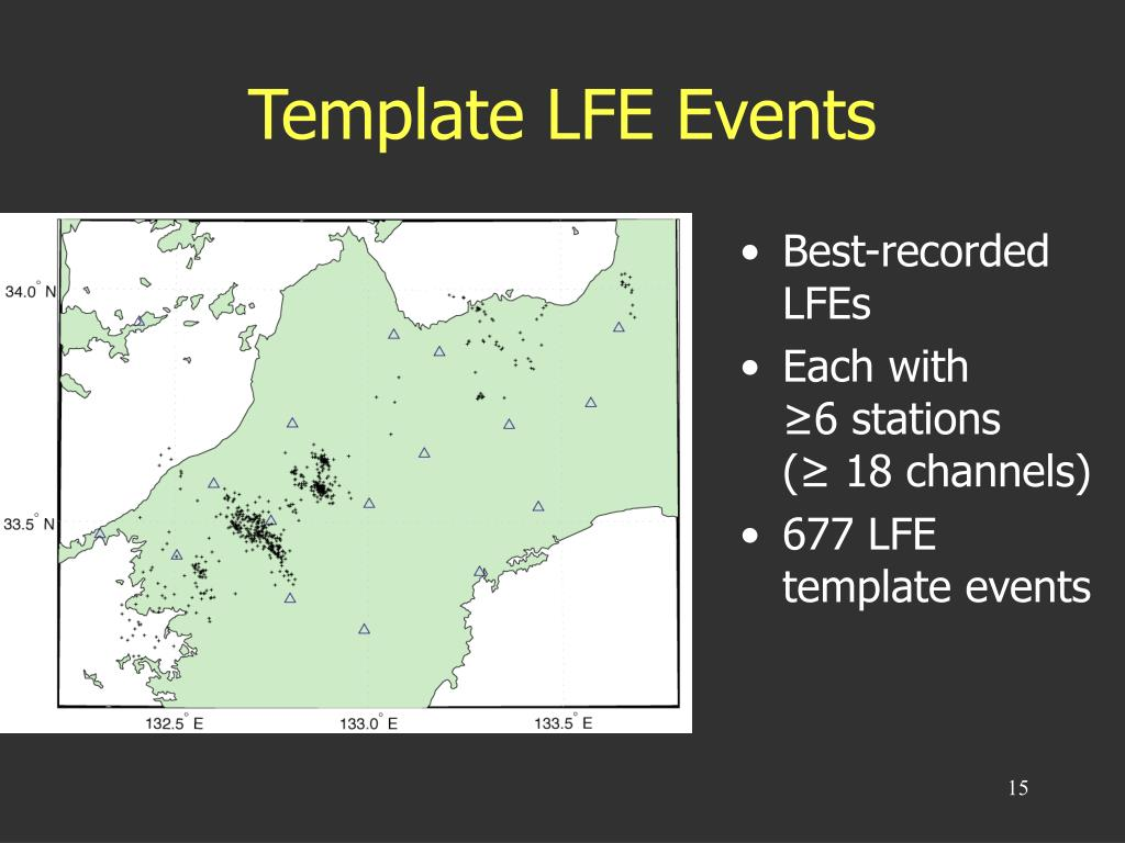 Template LFE Events
