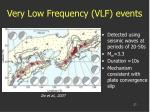 very low frequency vlf events