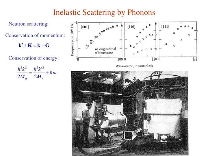 Inelastic Scattering by Phonons