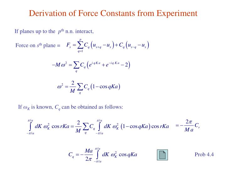 Derivation of Force Constants from Experiment