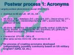 postwar process 1 acronyms