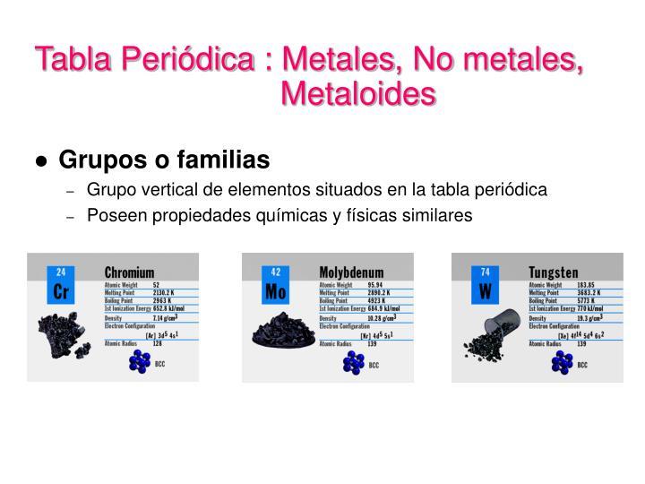 Ppt propiedades peridicas de los elementos powerpoint tablaperidica metales no metales metaloides urtaz Gallery