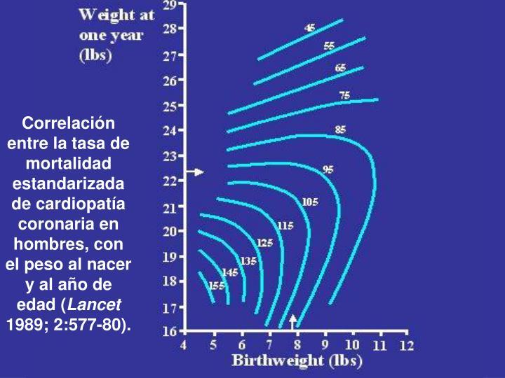 Correlación entre la tasa de mortalidad estandarizada de cardiopatía coronaria en hombres, con el peso al nacer y al año de edad (
