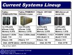 current systems lineup