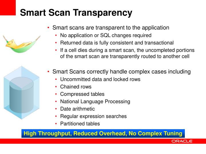 Smart Scan Transparency